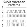 Kurve G-spot Vibrator